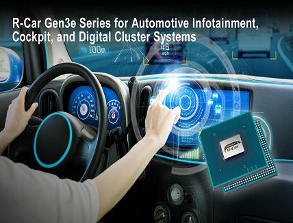 R-Car system-on-chips (SoCs)