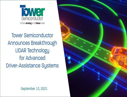 LiDAR IC for Advanced Driver-Assistance Systems